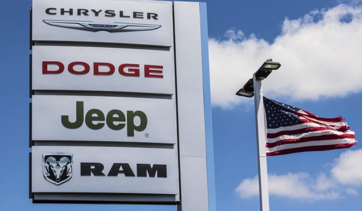 Stocks with critical Performance Analyses- Fiat Chrysler Automobiles NV (NYSE:FCAU)